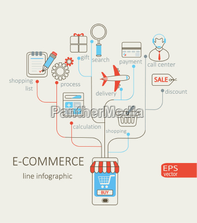 infographic of e commerce