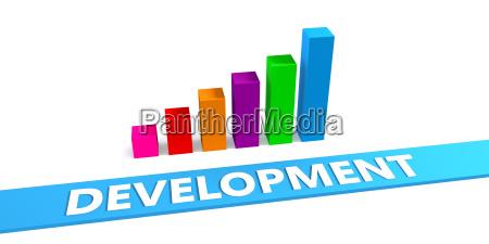 great development