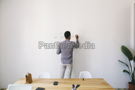 man in office writing chart on