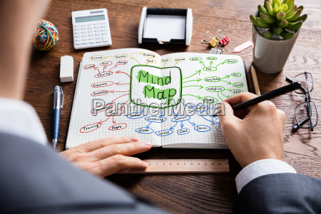 businessperson drawing mind map flowchart in