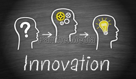 innovation und idee