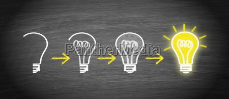 idea innovation creativity lightbulb concept