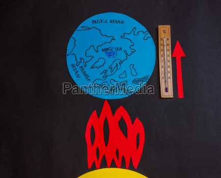 global warming of the earth