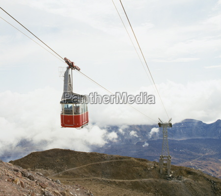 cable car to mount teide tenerife