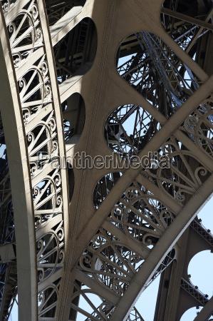 france paris 7th arrondissement part of