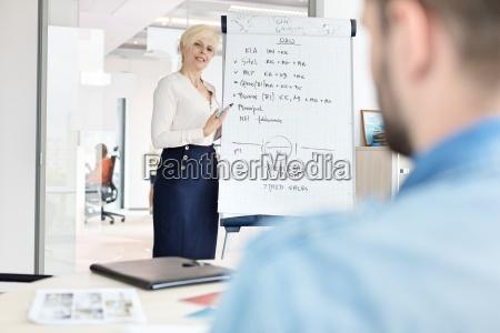 mature businesswoman giving presentation using flipchart