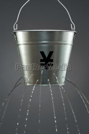 leaky yen bucket