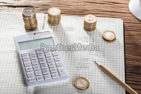 calculation of profit and loss on