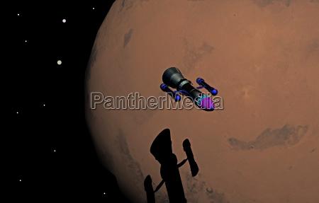 mars orbiter orbits planets