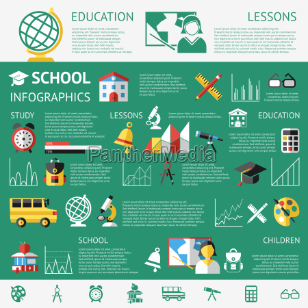 digital vector green school icons with