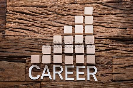 career text by increasing bar graph