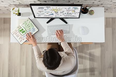 businesswoman, planning, start, up, plan, on - 22722143