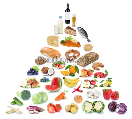 healthy nutrition food pyramid eating fruits