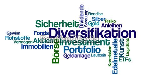 word cloud diversification