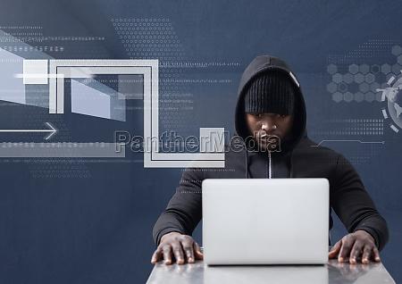 hacker using a laptop in a