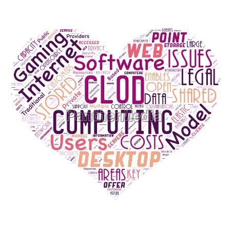clod computing