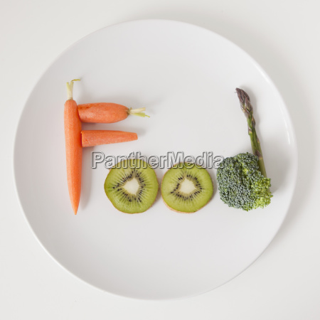 plate with word food made out