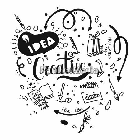 creative idea in creation and art