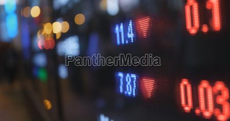 hong kong display stock market chart