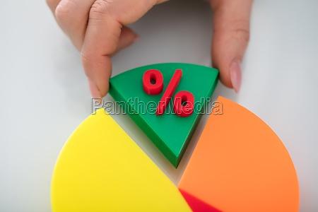 hand taking piece of pie chart
