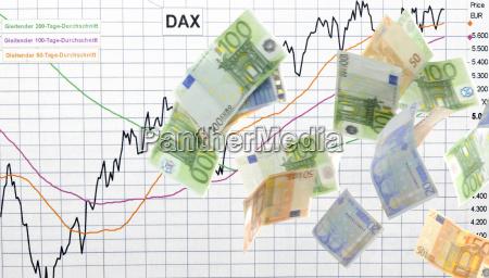steigender aktienindex dax geldregen