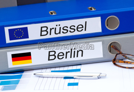 berlin and brussels two folders