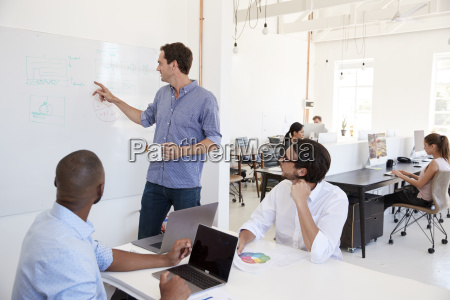 young white man using a whiteboard