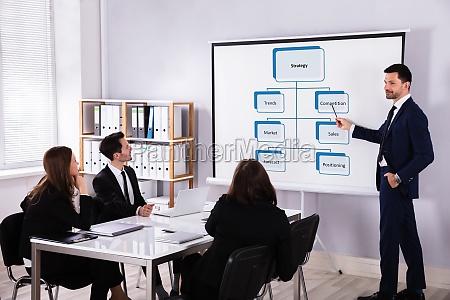 businessman, giving, presentation, on, new, sales - 25335966