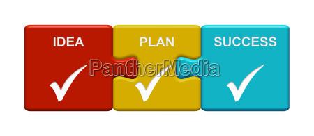 3 puzzle buttons showing idea plan