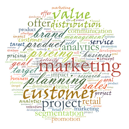 wordcloud illustration of marketing and business