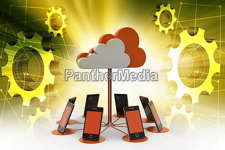 concepts cloud computing devices