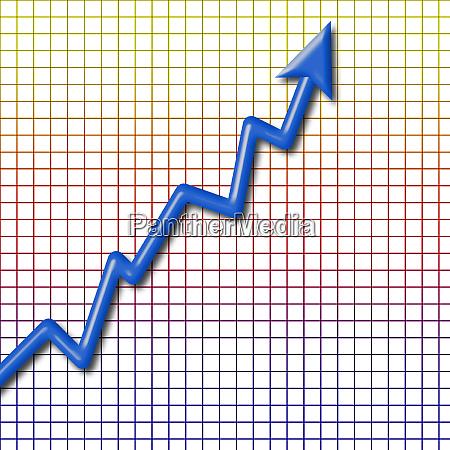 financial infograph analysis infochart