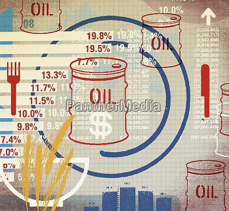 oil commodity prices