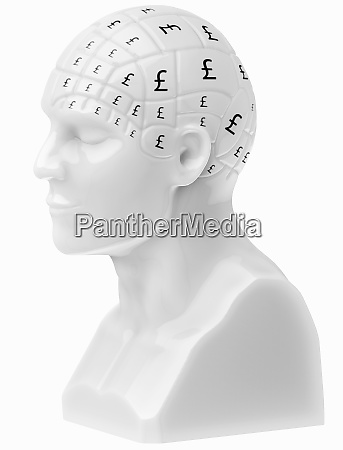 british pound signs covering brain on