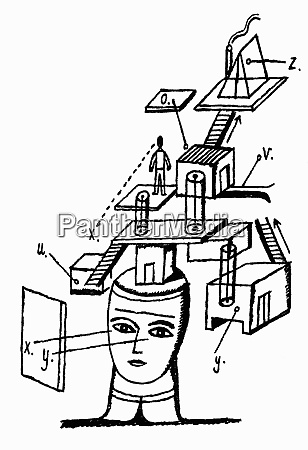 building constructions growing from mans head