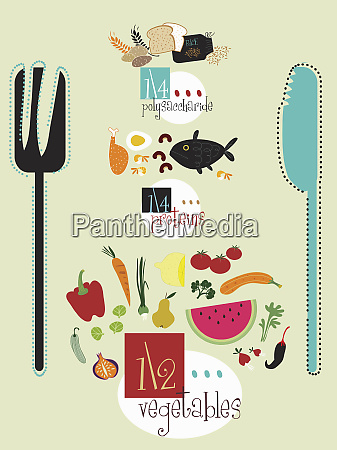 knife and fork with healthy food