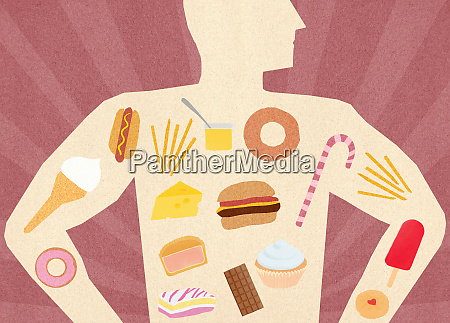 variety of unhealthy food inside of