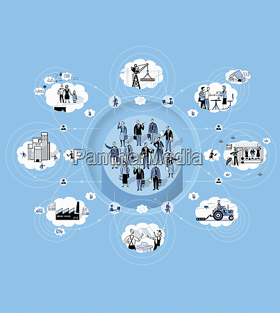 cloud computing and wireless technology connecting
