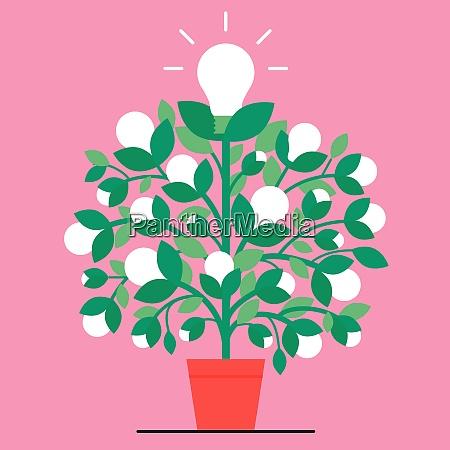 planta de bombillas