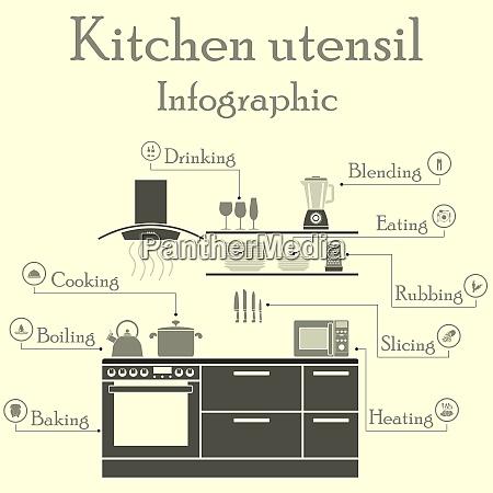 kitchen utensil infographics eps 10