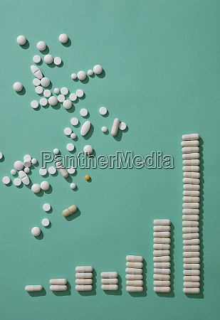 pills scattered above capsules forming ascending