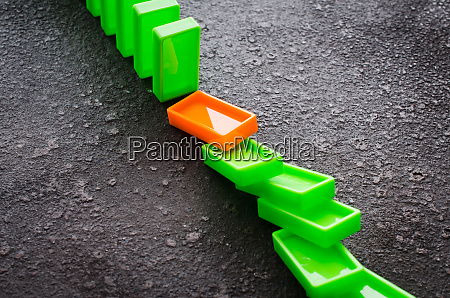 domino effect the concept of a