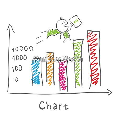 super businessman and statistics chart