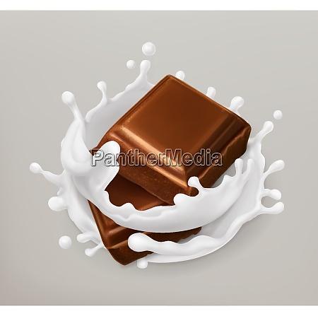 chocolate and milk splash chocolate and