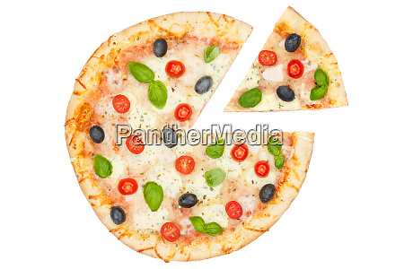 pizza margarita margherita slice diagram chart