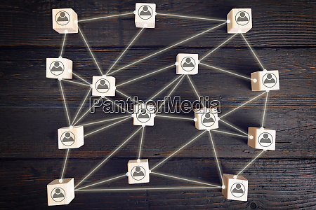 social network scheme which contains business