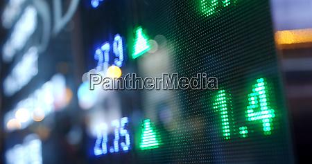 stock market number index