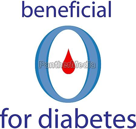 cure diabetes sign