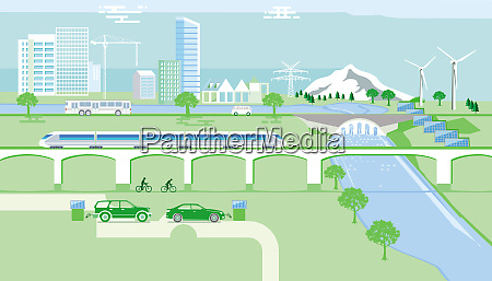 city with sustainable energy development environmental