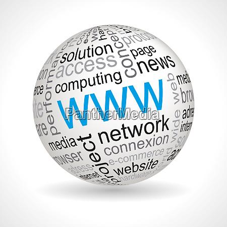 www theme sphere with keywords